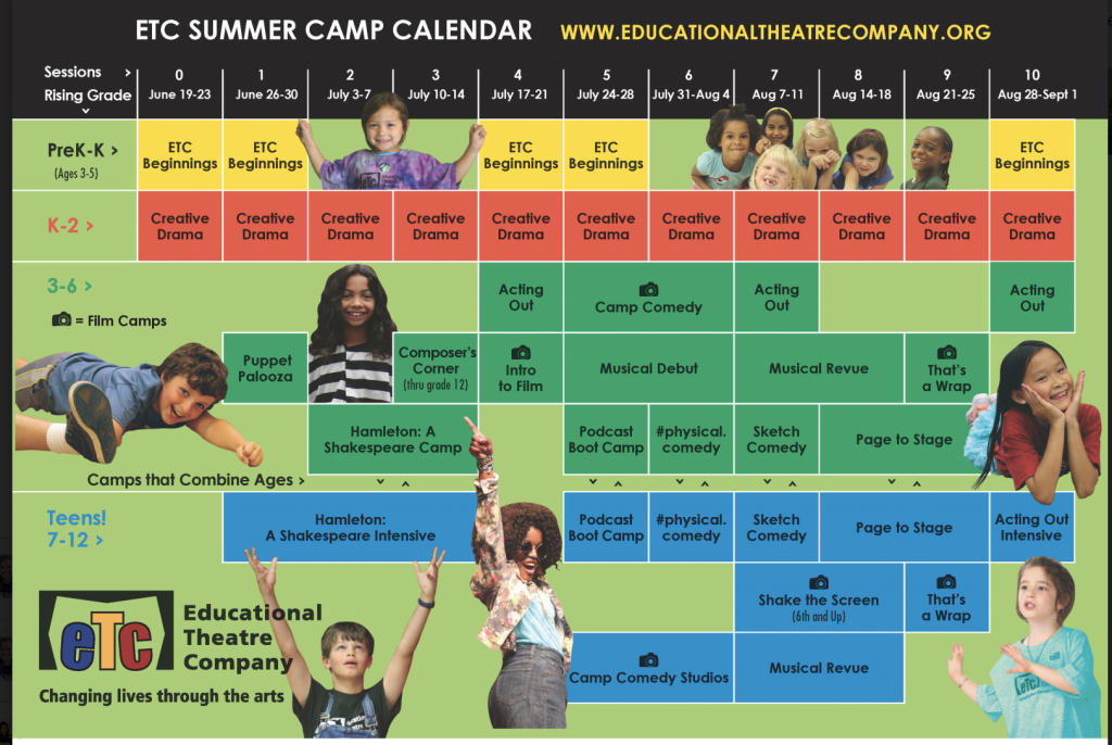 Educational-Theatre-Company-Summer-Camps-Clarendon-Moms